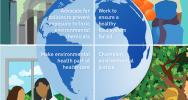 International Ob-Gyn Recommendations for preventing exposure to toxic chemicals